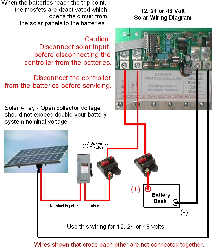 C150_SVM_SolarWiring coleman air 150a 12 24 48v wind solar pwm charge controller with solar wiring diagram pdf at gsmportal.co